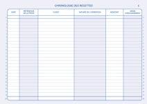Registres & Manifolds français
