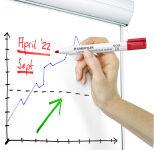 STAEDTLER Flacon de recharge Lumocolor 488 51, bleu